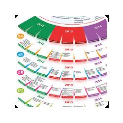 Gemeente Hillegom - visualisatie vervoersplan