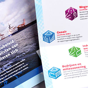 HSTotaal ontwerpt informatieve brochures voor DGMR Software