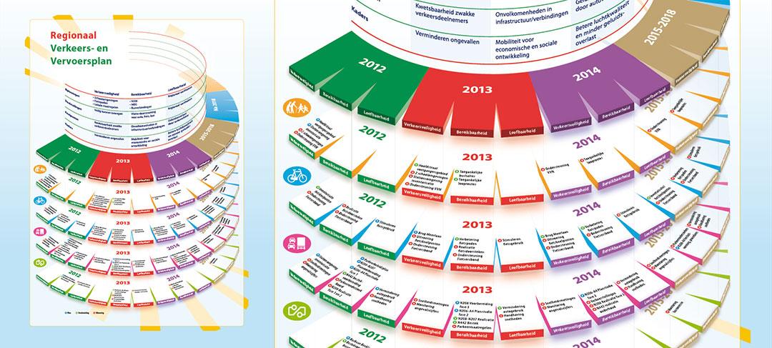 HSTotaal ontwerpt infographics voor de gemeente Hillegom