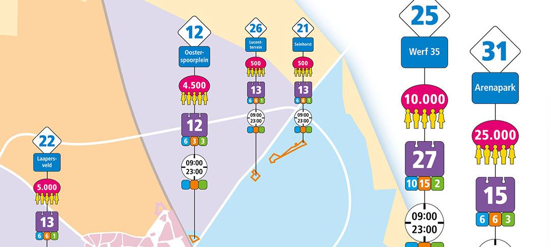 HSTotaal ontwikkelt infographics voor de gemeente Hilversum