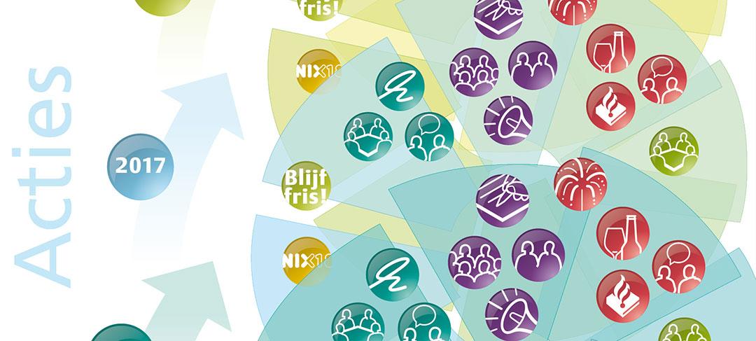 HSTotaal ontwikkelt infographics voor Pijnacker-Nootdorp